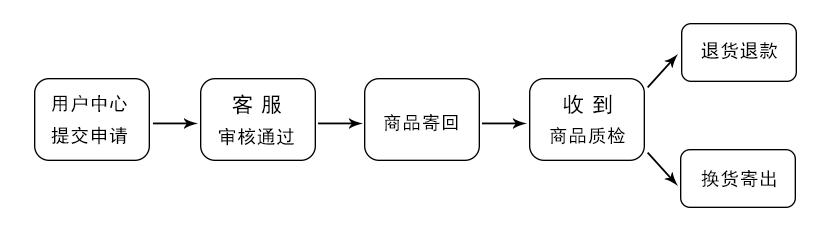 亚虎娱乐手机网页版