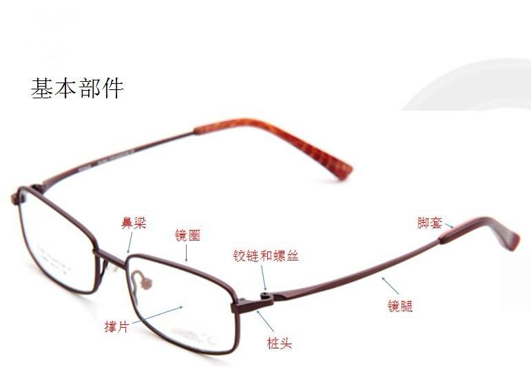 眼镜架的结构组成部分