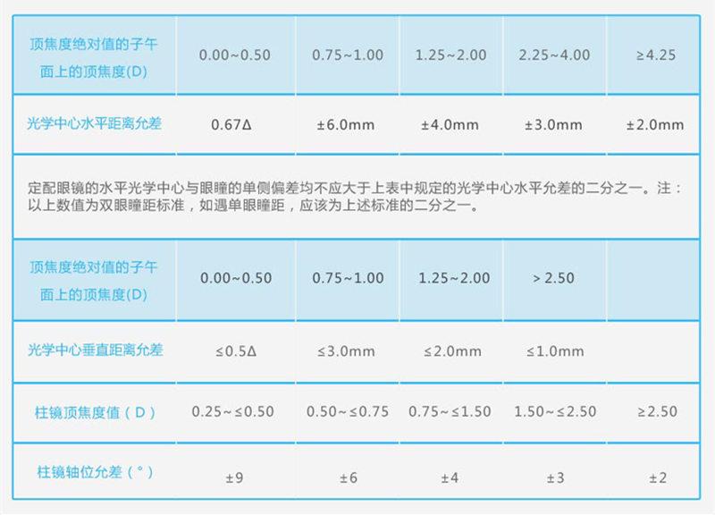 亚虎娱乐中心pt_网上配镜 质量标准