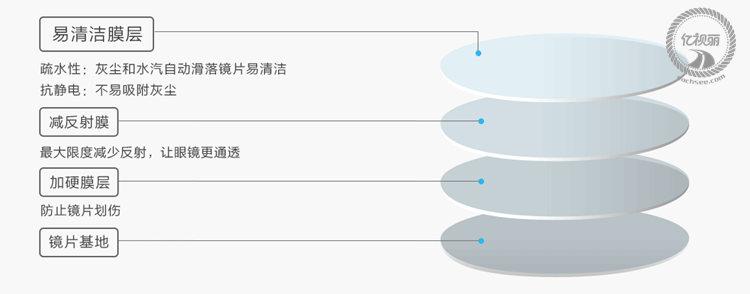 亚虎娱乐中心pt_亚虎娱乐手机网页版 亿视丽正品眼镜网