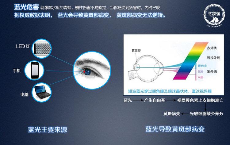 亚虎娱乐官网登入_防蓝光眼镜 防蓝光正品眼镜