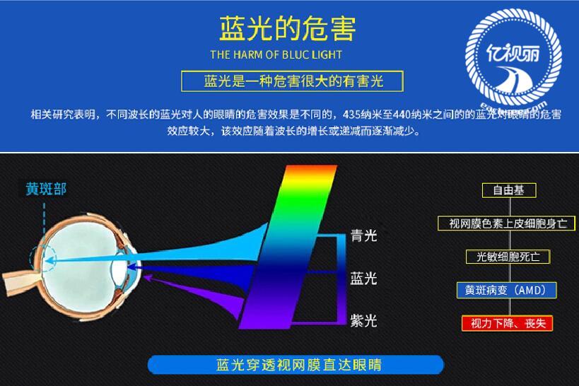 亚虎娱乐官网登入_防蓝光眼镜