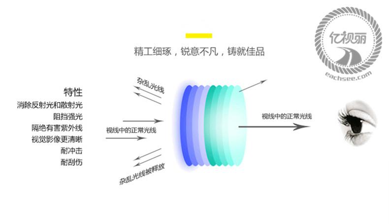 亚虎娱乐手机网页版_近视亚虎娱乐