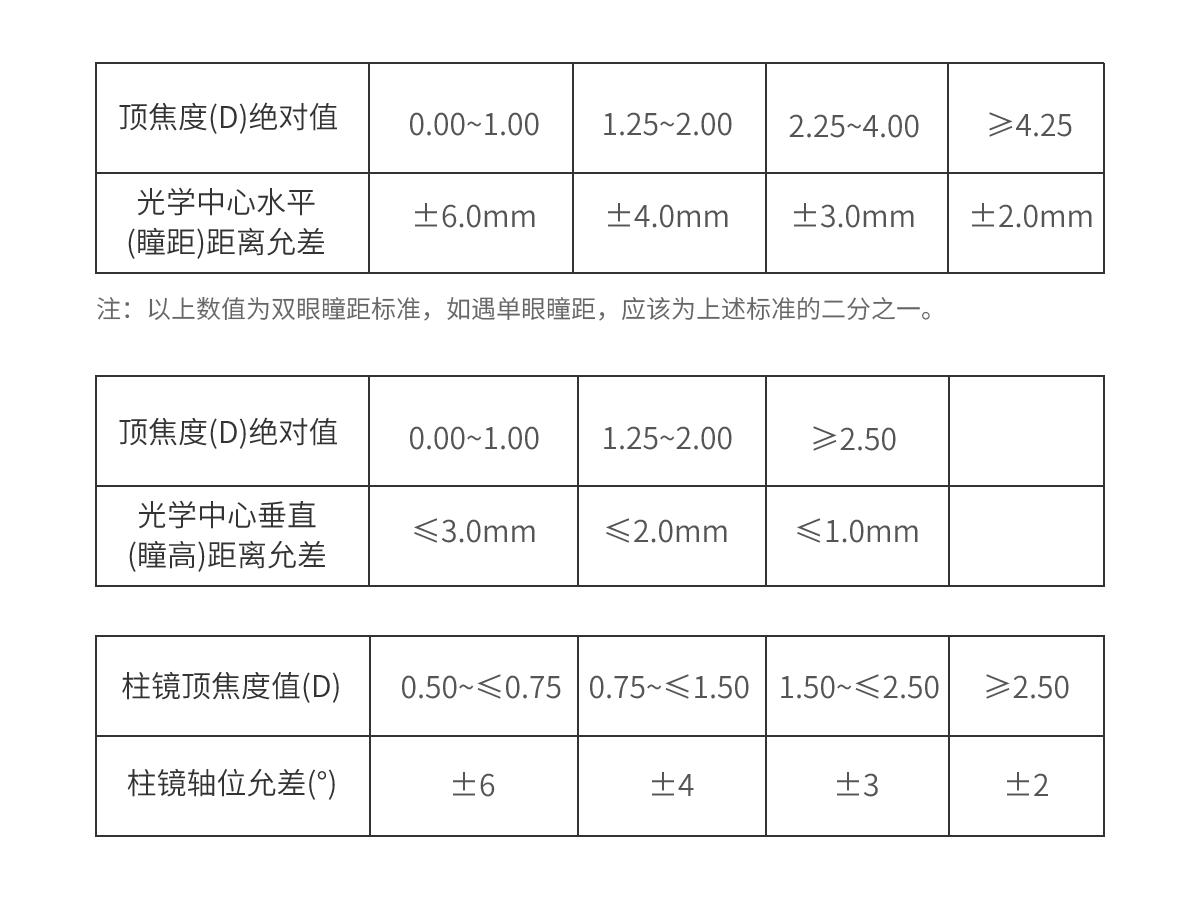 亚虎娱乐中心pt_亿视丽 网上配镜 质量标准