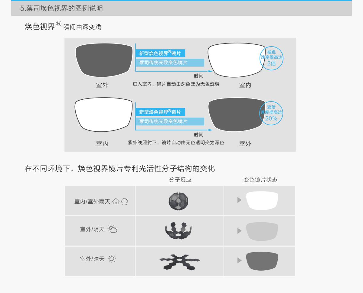 亚虎娱乐手机网页版_蔡司焕色视界系列镜片