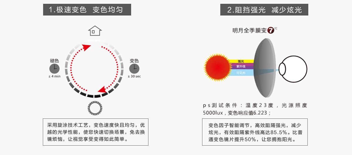 亚虎娱乐中心pt_亚虎娱乐手机网页版_亚虎娱乐官网登入_明月全季变色镜片