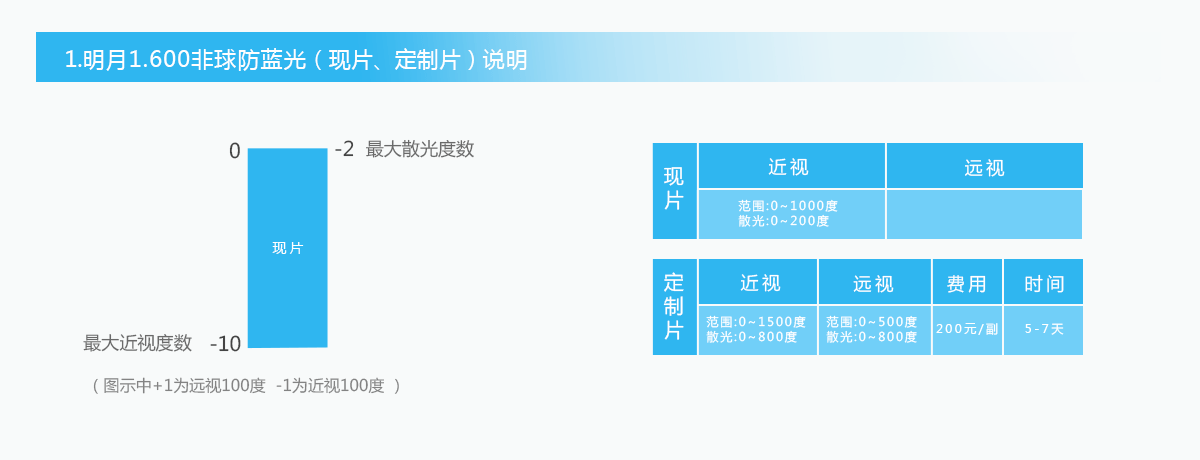 亚虎娱乐中心pt_亚虎娱乐手机网页版_亚虎娱乐官网登入_明月防蓝光