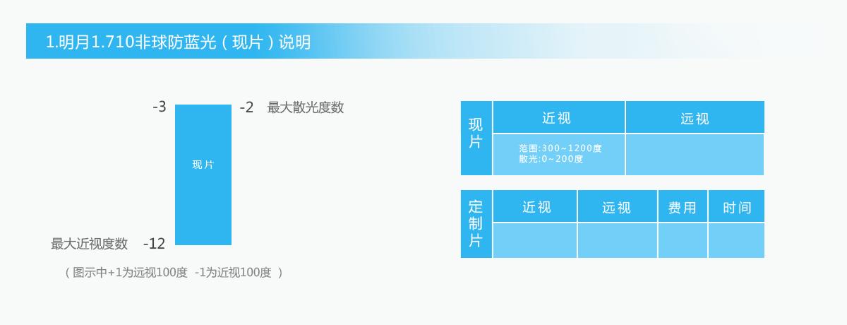 亚虎娱乐手机网页版_明月防蓝光