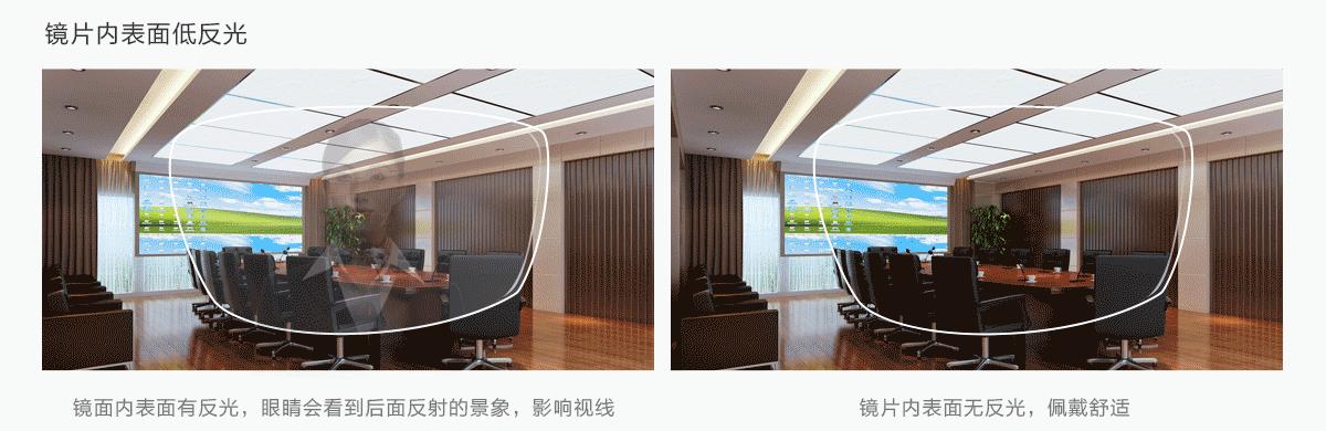 亚虎娱乐手机网页版_明月防蓝光+抗疲劳镜片