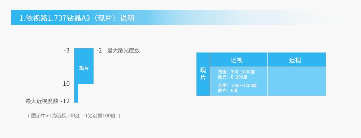 亚虎娱乐手机网页版_法国依视路高档树脂眼镜片