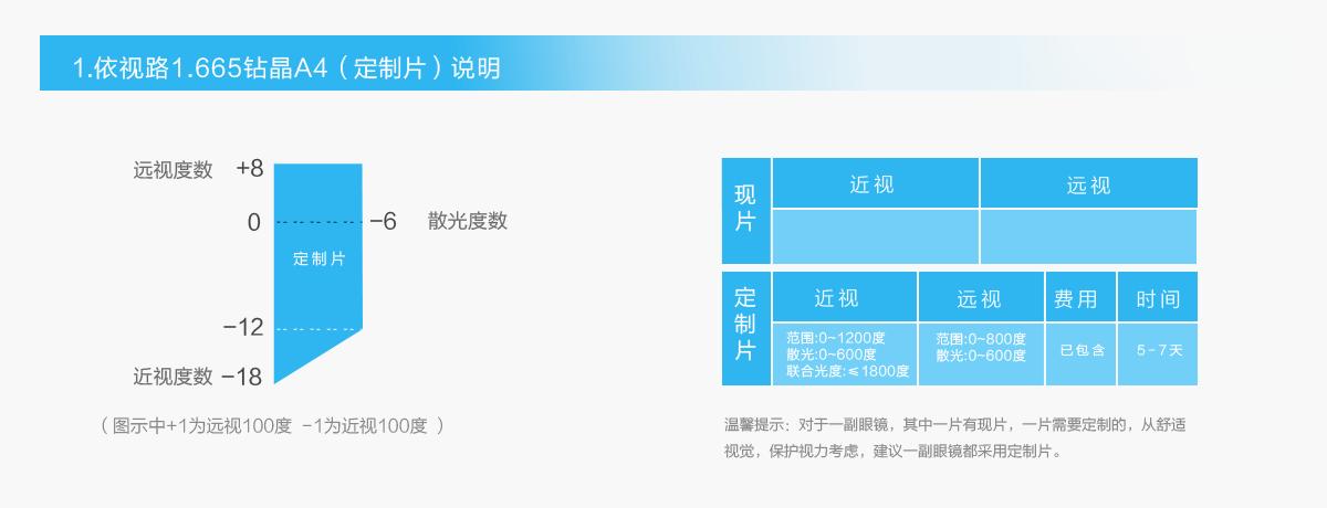 亚虎娱乐手机网页版_法国依视路A4眼镜片