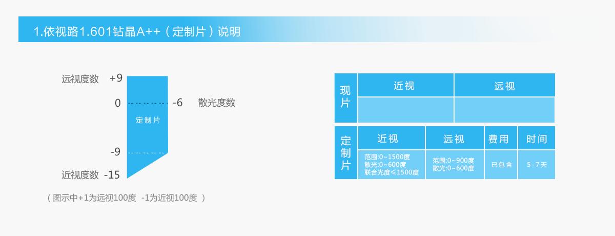 亚虎娱乐手机网页版_依视路钻晶A++镜片