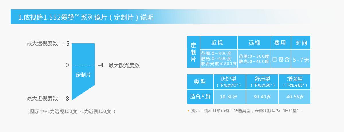 亚虎娱乐手机网页版_法国依视路爱赞数码生活镜片