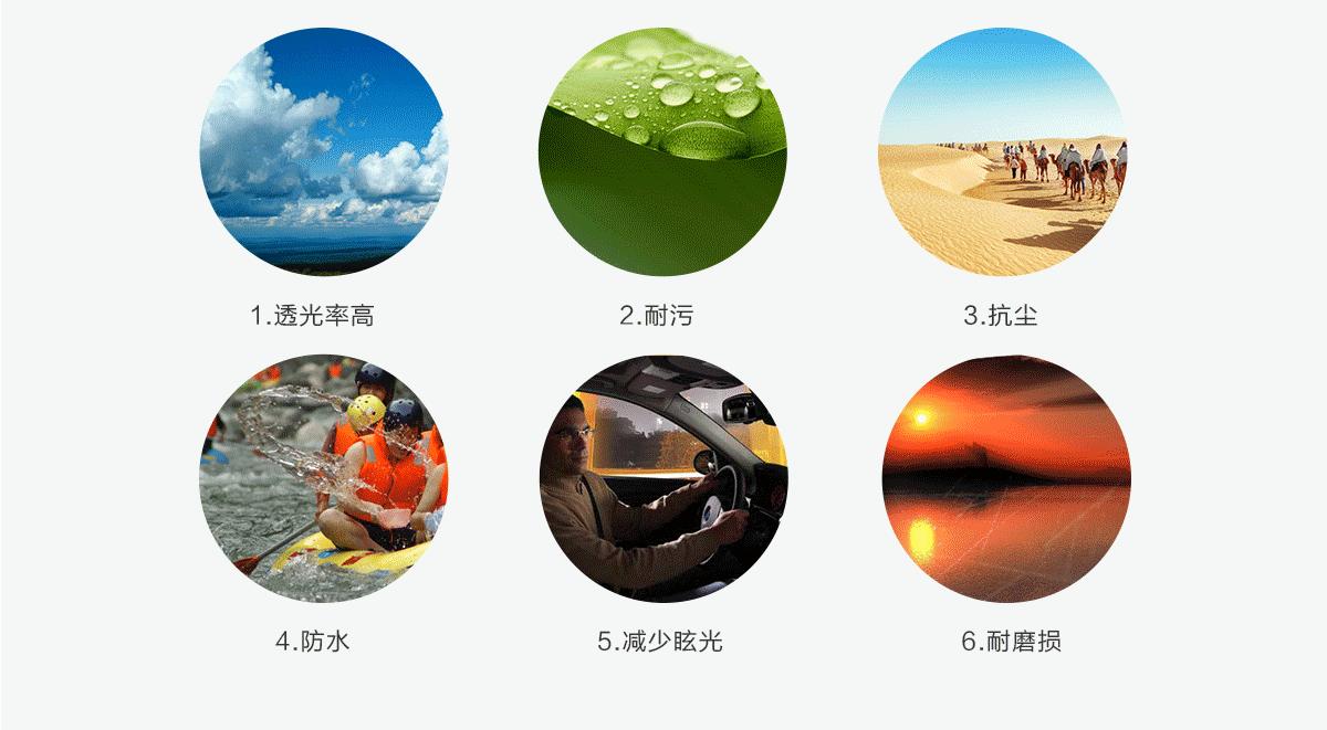 亚虎娱乐手机网页版_法国依视路万里路多焦点渐进镜片