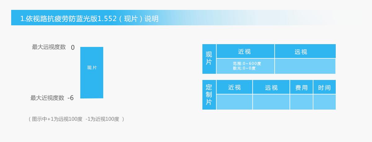 亚虎娱乐手机网页版_法国依视路高档树脂镜片